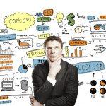 Du học thạc sĩ ở Anh ngành marketing