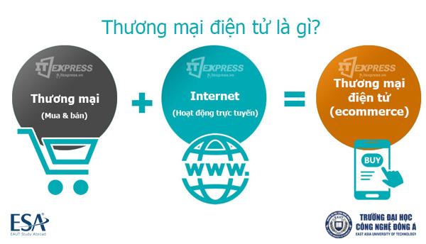 Thương mại điện tử là ngành gì, có tiềm năng không?